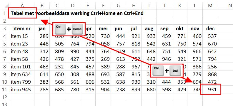 Sneltoets Ctrl+Home en Ctrl+End schermvoorbeeld werking 01