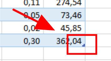 Excel-tabel uitbreidingsdriehoekje